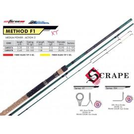 Method F1 3.30m 20-100gr